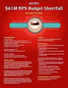 budget_shortfall_recipe